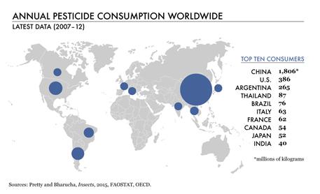feature_pesticides_inline_worldwide